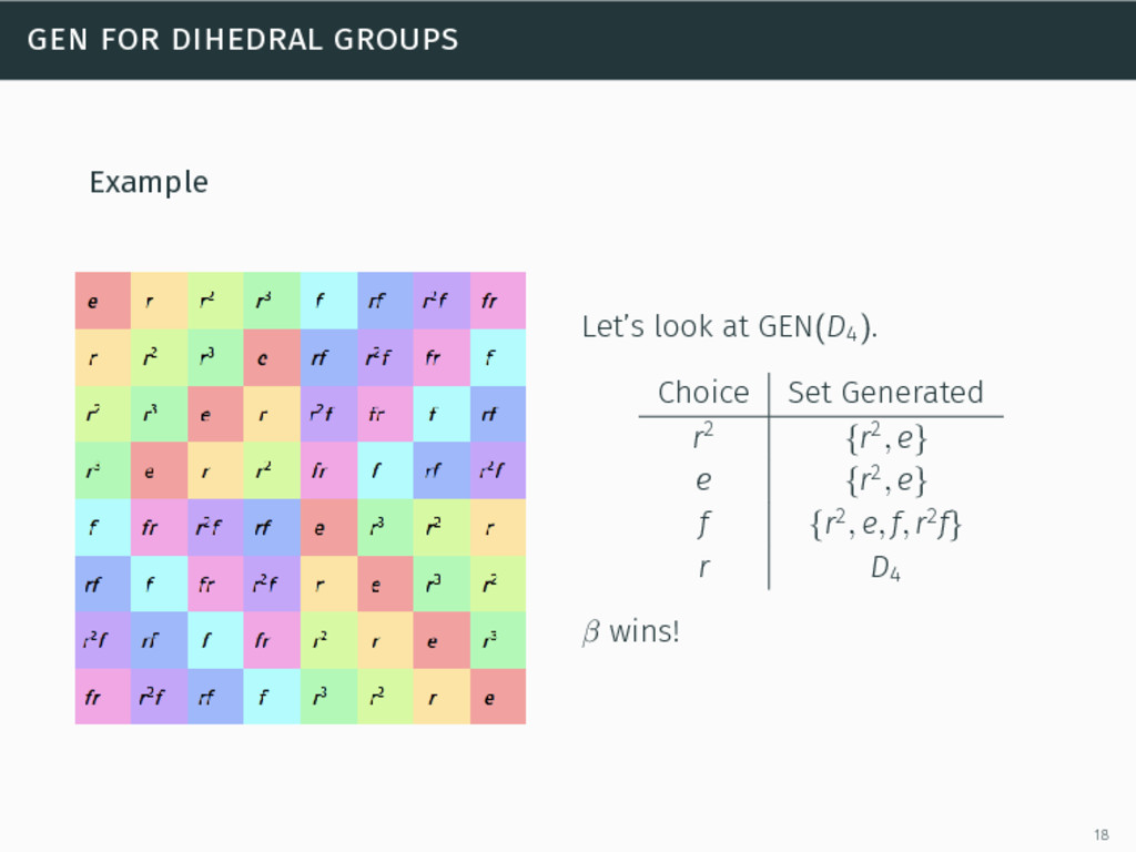 gen for dihedral groups Example Let's look at G...