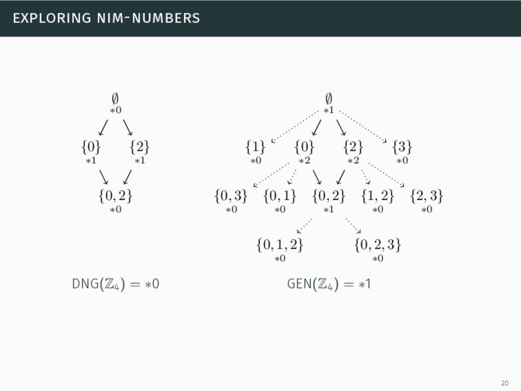 exploring nim-numbers ∅ ∗0 {0} ∗1 {2} ∗1 {0, 2}...