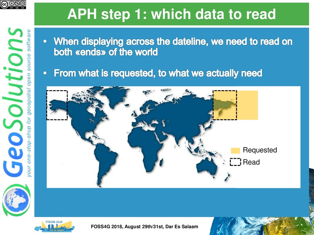 APH step 1: which data to read Requested Read F...