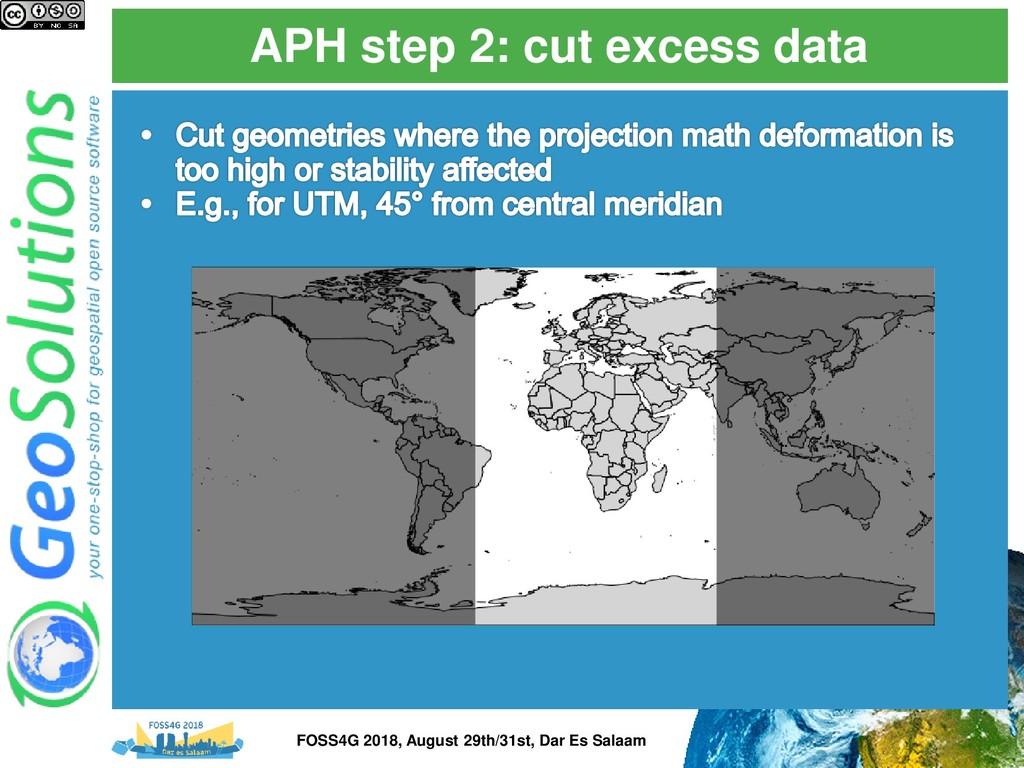 APH step 2: cut excess data FOSS4G 2018, August...