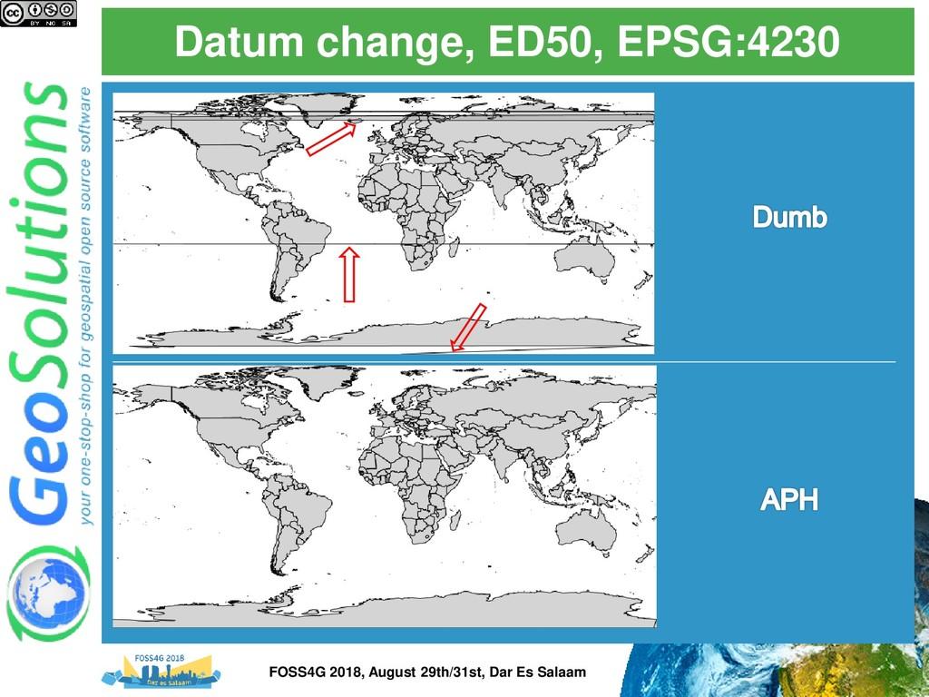 Datum change, ED50, EPSG:4230 FOSS4G 2018, Augu...