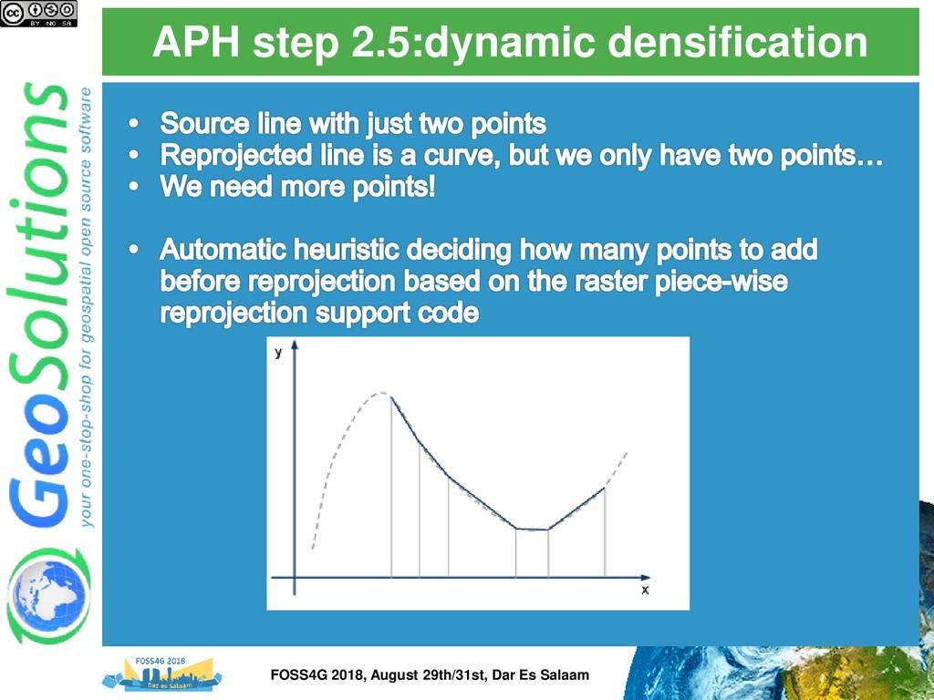 APH step 2.5:dynamic densification FOSS4G 2018,...