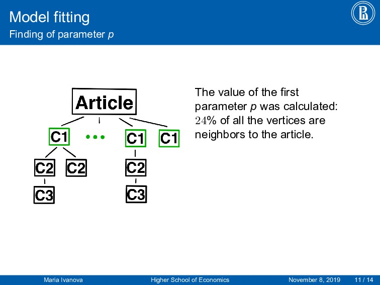 Model fitting Finding of parameter p The value ...