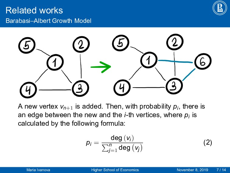 Related works Barabasi–Albert Growth Model A ne...