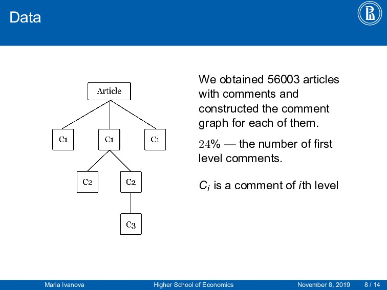 Data We obtained 56003 articles with comments a...