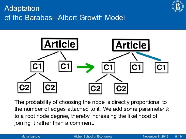 Adaptation of the Barabasi–Albert Growth Model ...