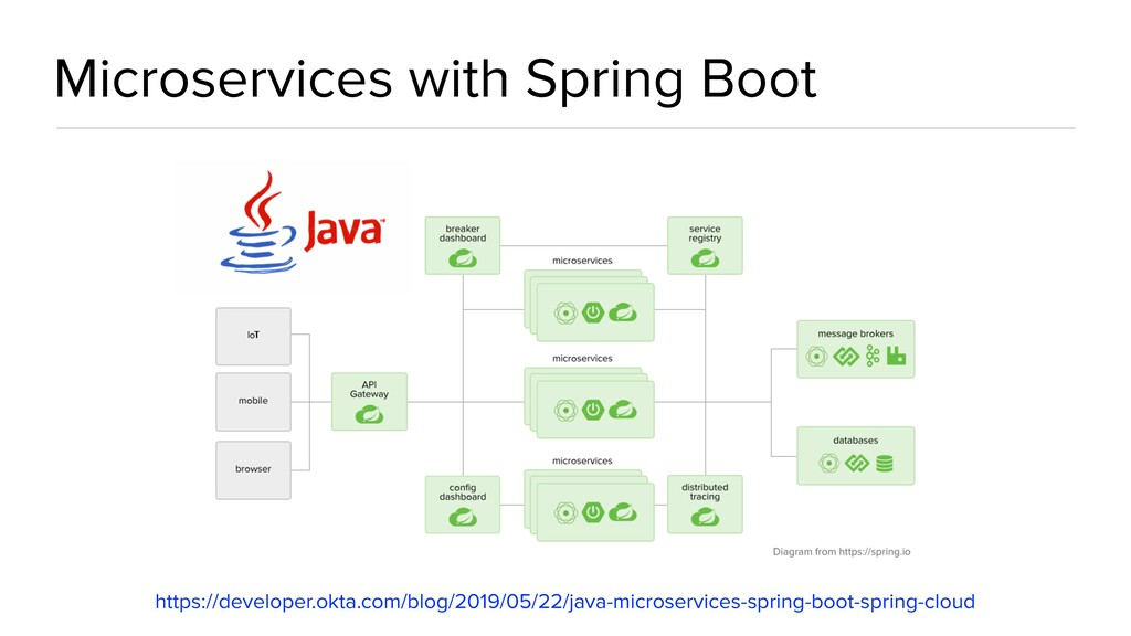 Microservices with Spring Boot https://develope...