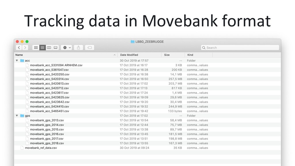 Tracking data in Movebank format