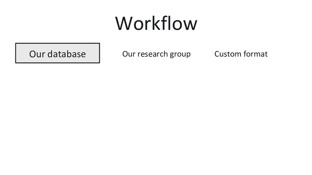 Workflow Our database Custom format Our researc...