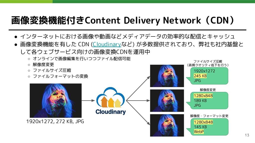 画像変換機能付きContent Delivery Network(CDN) ● インターネット...
