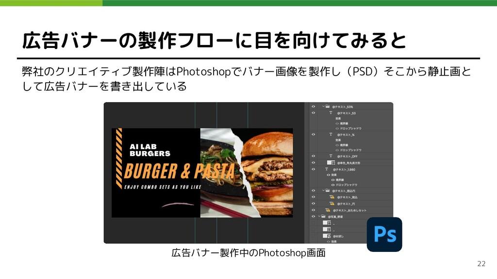 広告バナーの製作フローに目を向けてみると 弊社のクリエイティブ製作陣はPhotoshopでバナ...