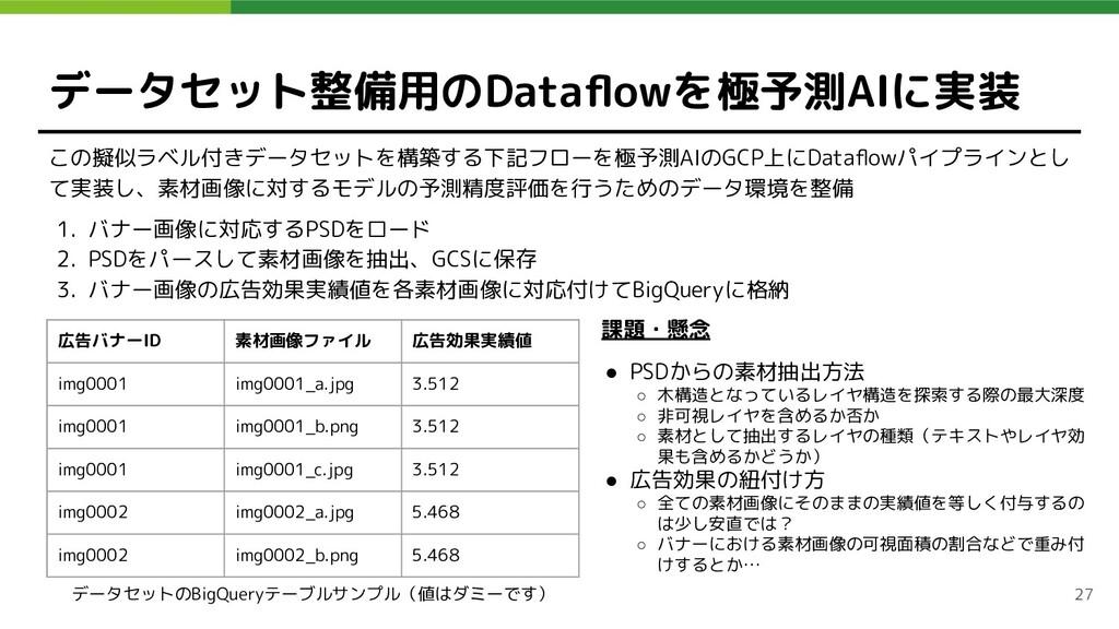 データセット整備用のDataflowを極予測AIに実装 この擬似ラベル付きデータセットを構築する...