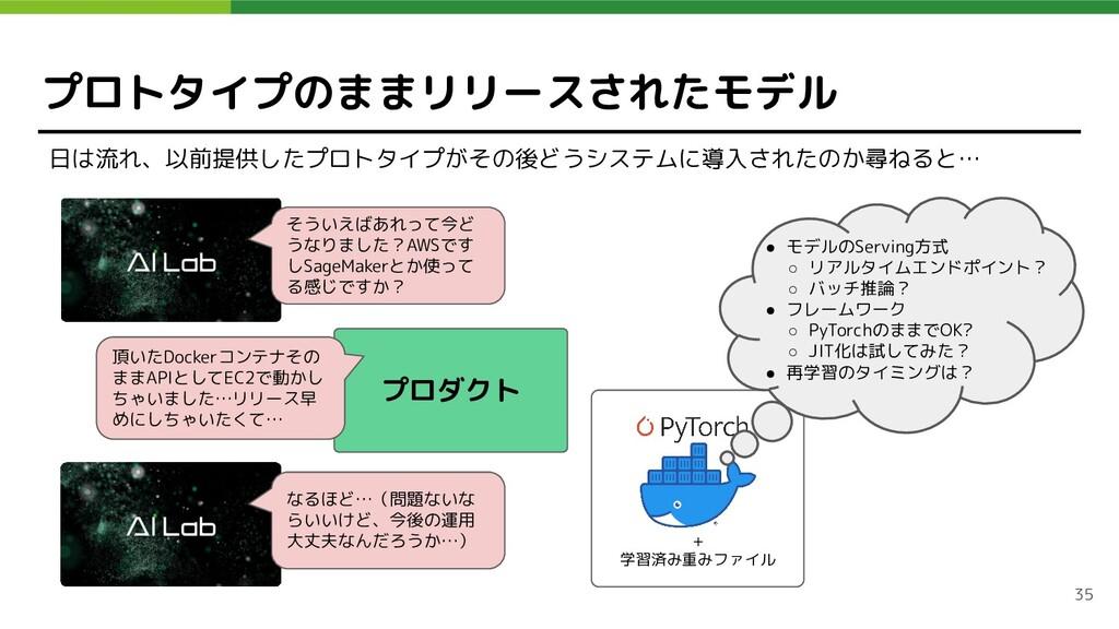 プロトタイプのままリリースされたモデル 日は流れ、以前提供したプロトタイプがその後どうシステム...