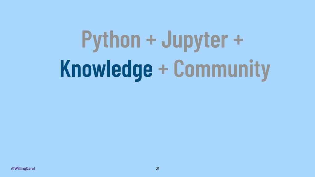 @WillingCarol 31 Python + Jupyter + Knowledge +...