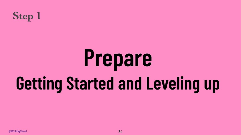 @WillingCarol Prepare Getting Started and Level...