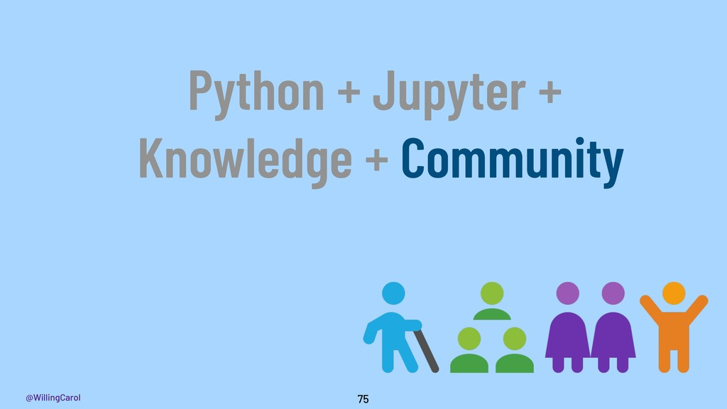 @WillingCarol 75 Python + Jupyter + Knowledge +...