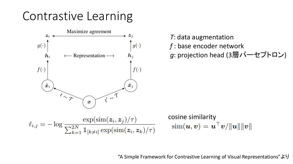 """Contrastive Learning """"A Simple Framework for Co..."""