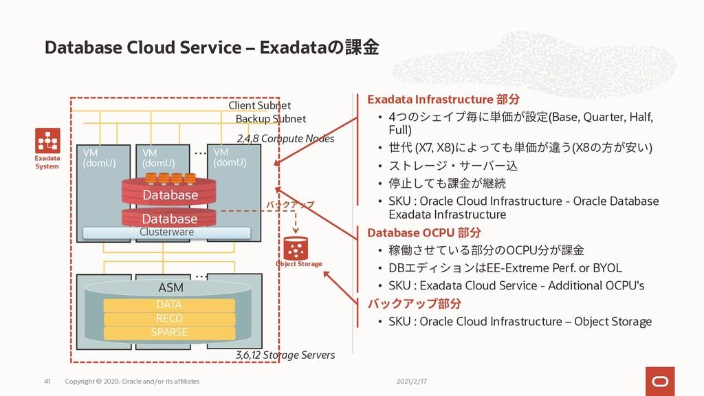 Exadata Infrastructure • 4 (Base, Quarter, Half...
