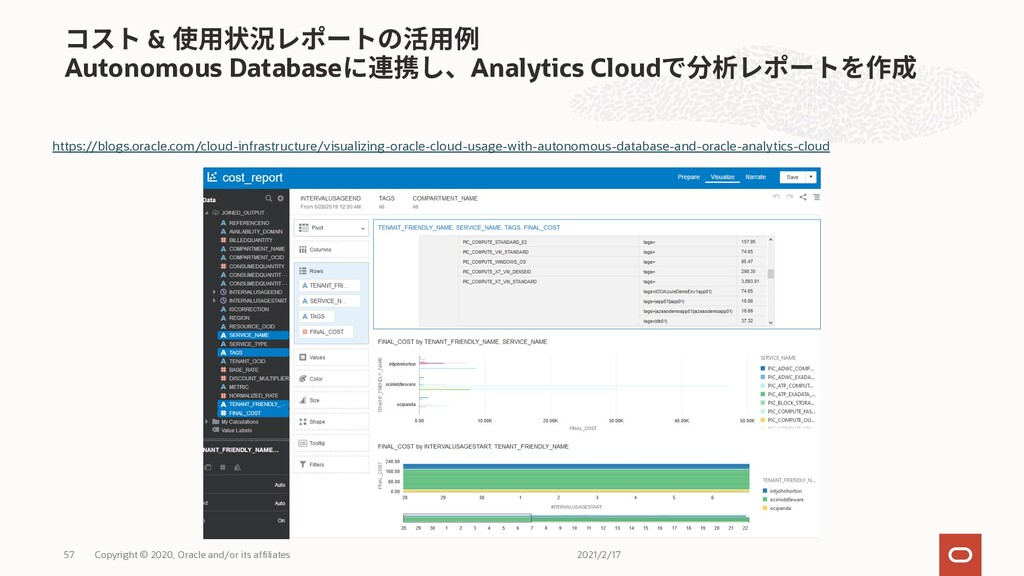 & Autonomous Database Analytics Cloud https://b...