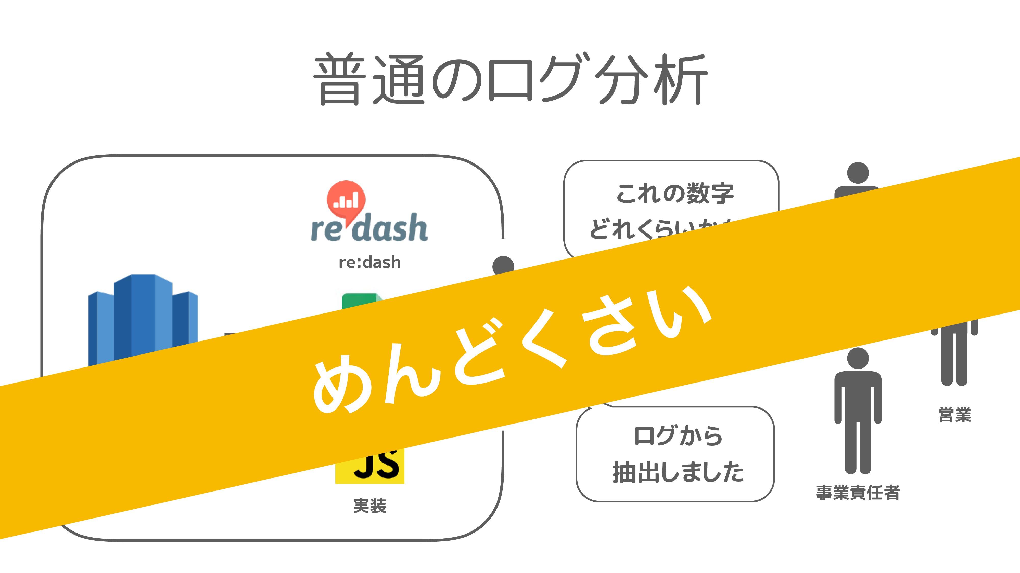Redshift Google sheet re:dash 普通のログ分析 ディレクター エン...
