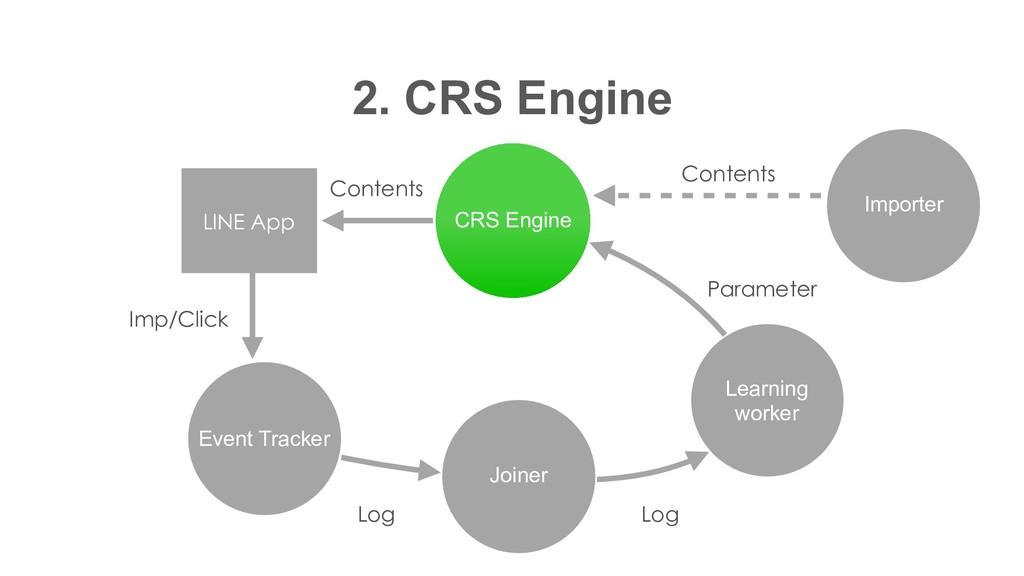 CRS Engine 2. CRS Engine Event Tracker Joiner L...