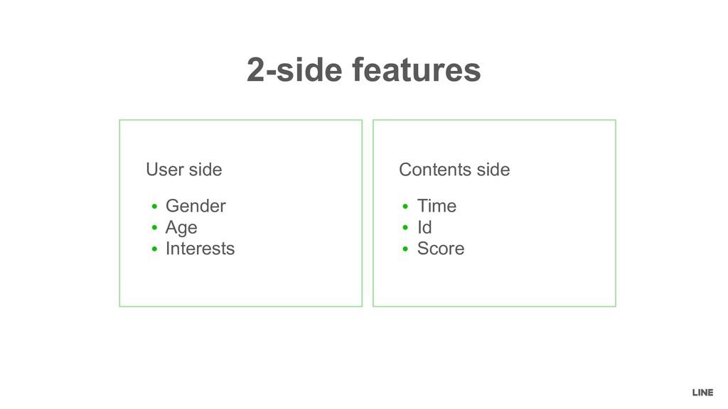 User side ● Gender ● Age ● Interests Contents s...