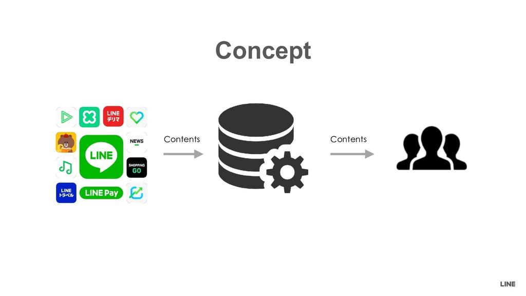 Concept Contents Contents