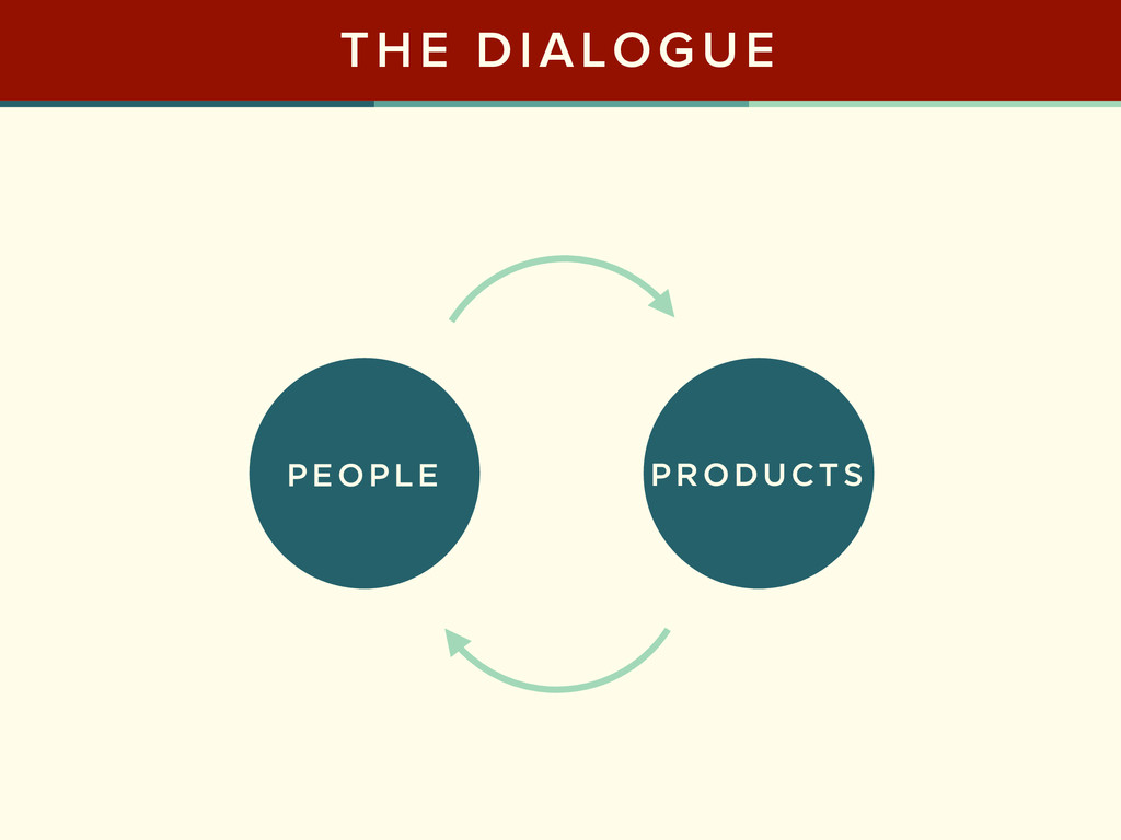 THE DIALOGUE PRODUCTS PEOPLE