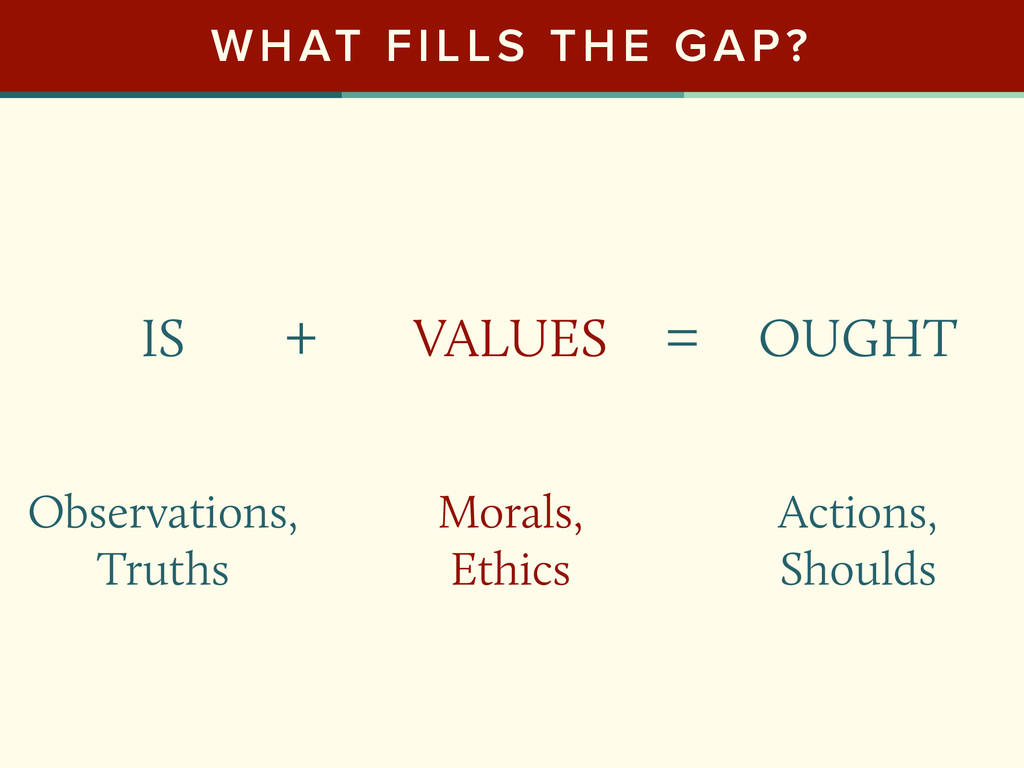 WHAT FILLS THE GAP? = IS Observations, Truths ...