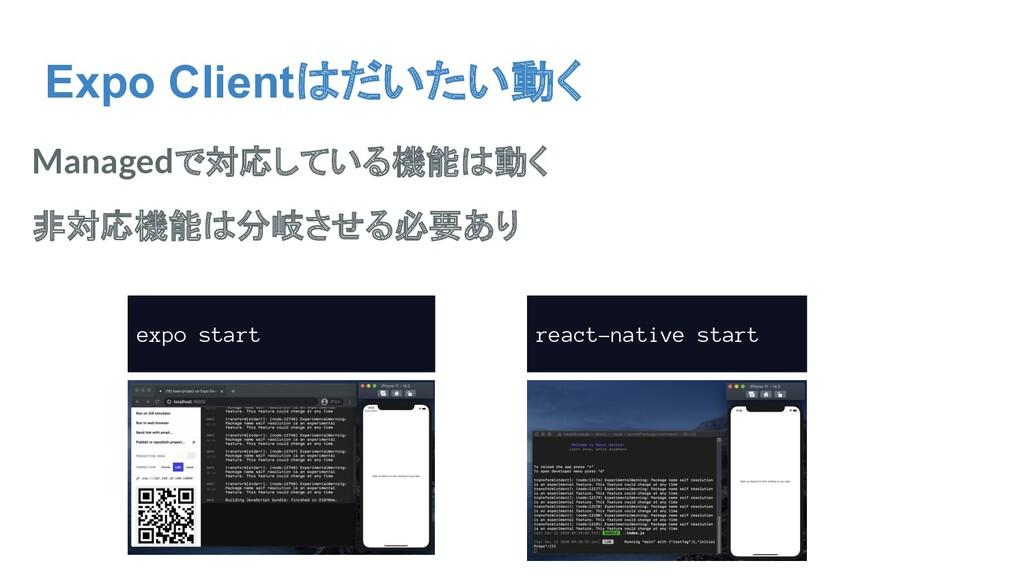 Expo Clientはだいたい動く Managedで対応している機能は動く 非対応機能は分岐...