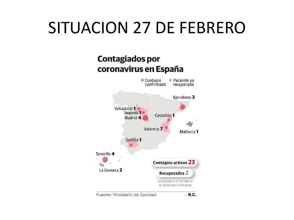 SITUACION 27 DE FEBRERO