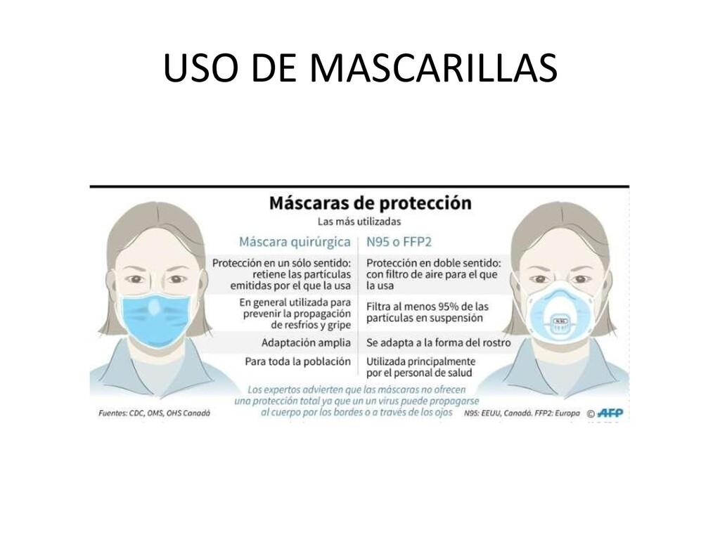 USO DE MASCARILLAS