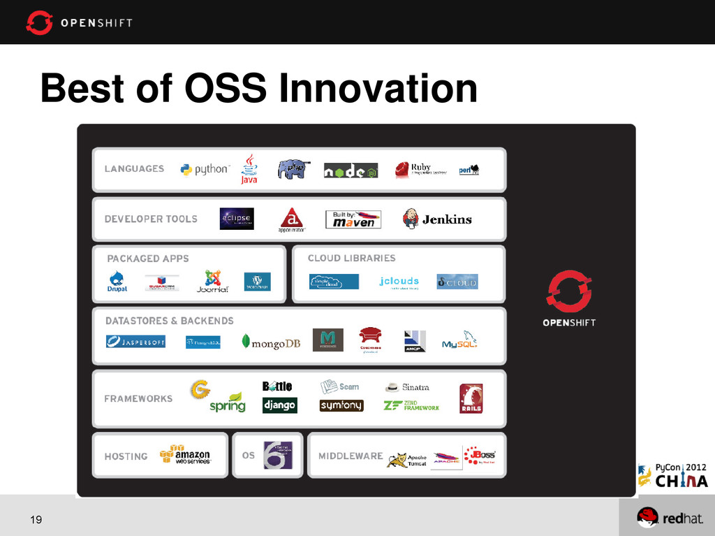 19 Best of OSS Innovation