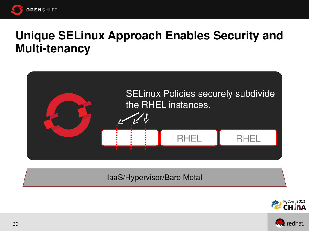 29 Unique SELinux Approach Enables Security and...