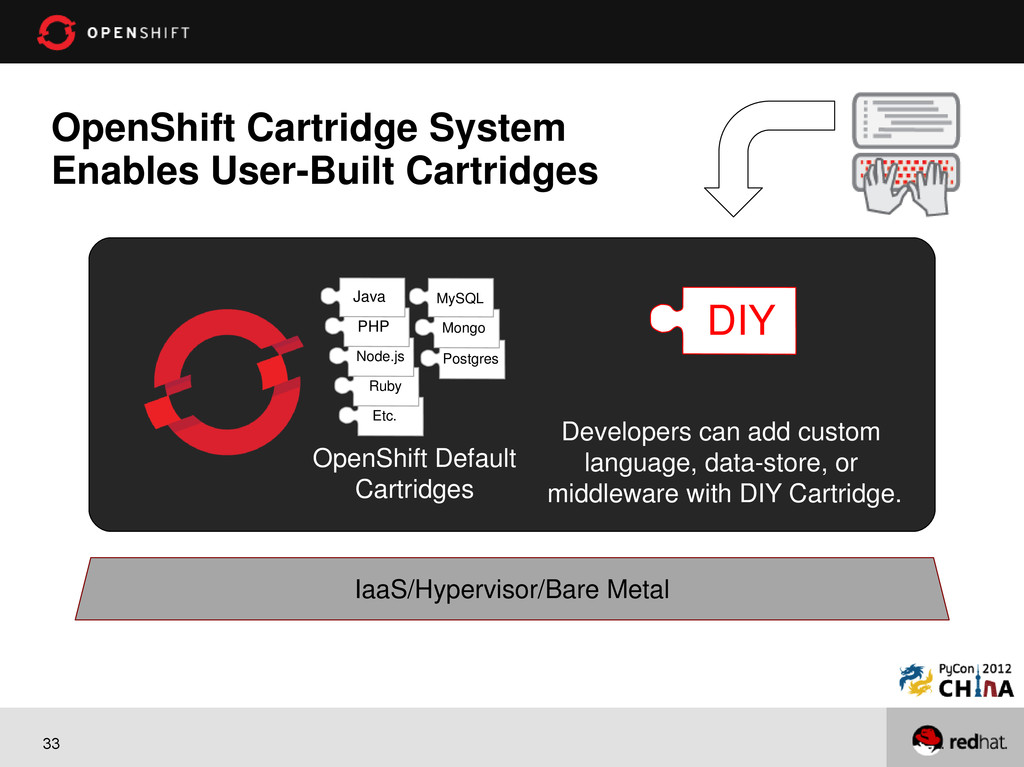 33 OpenShift Cartridge System Enables User-Buil...