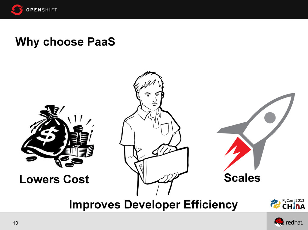 10 Why choose PaaS Lowers Cost Improves Develop...