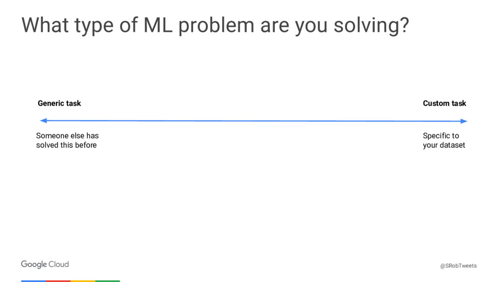 Confidential & Proprietary What type of ML prob...