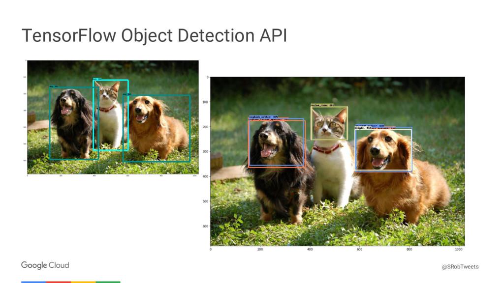 Confidential & Proprietary TensorFlow Object De...