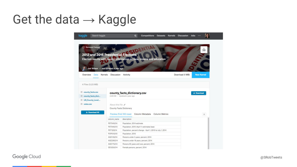 Confidential & Proprietary Get the data → Kaggl...