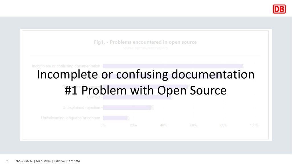 Incomplete or confusing documentation #1 Proble...
