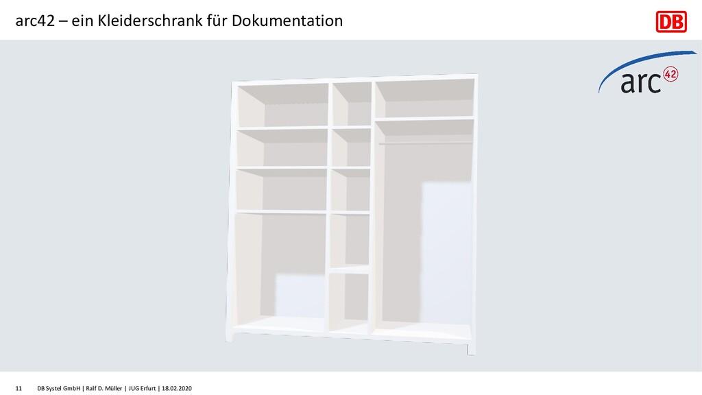 arc42 – ein Kleiderschrank für Dokumentation DB...
