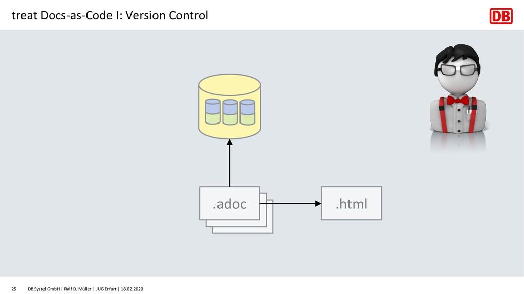 treat Docs-as-Code I: Version Control .adoc .ad...