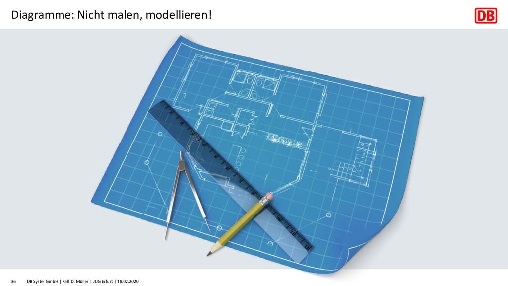 Diagramme: Nicht malen, modellieren! DB Systel ...