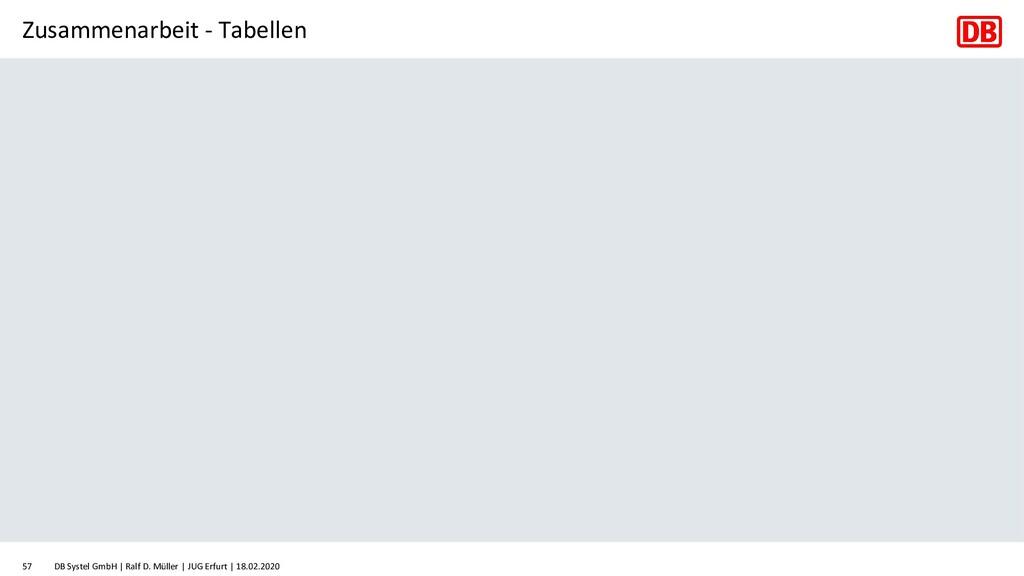 Zusammenarbeit - Tabellen DB Systel GmbH | Ralf...