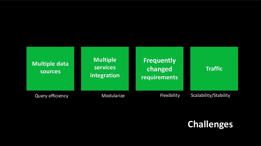 Challenges Multiple data sources Multiple servi...