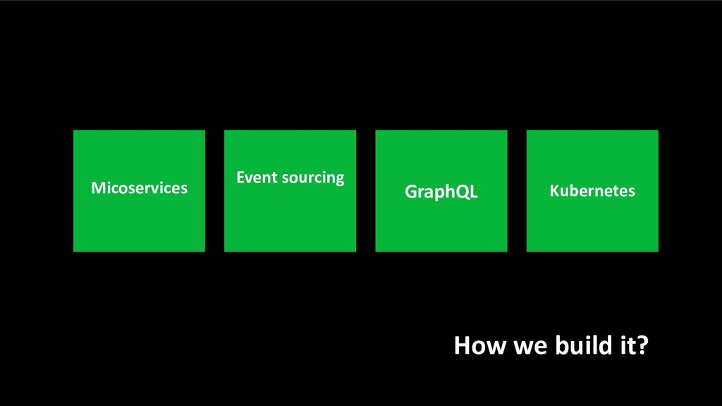 How we build it? Micoservices Event sourcing Ku...