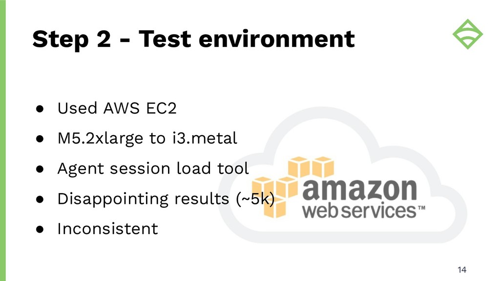 ● Used AWS EC2 ● M5.2xlarge to i3.metal ● Agent...