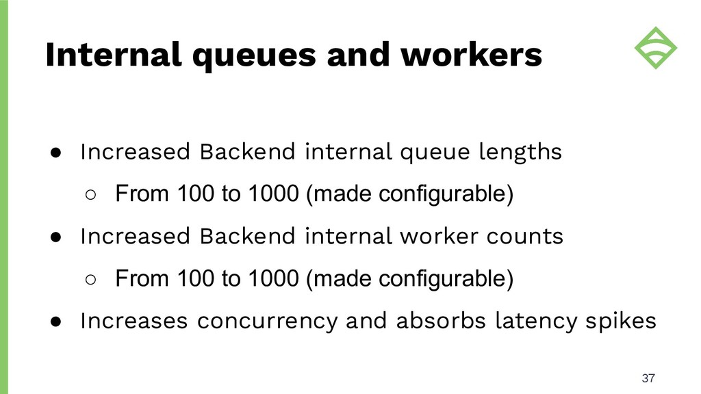 ● Increased Backend internal queue lengths ○ Fr...