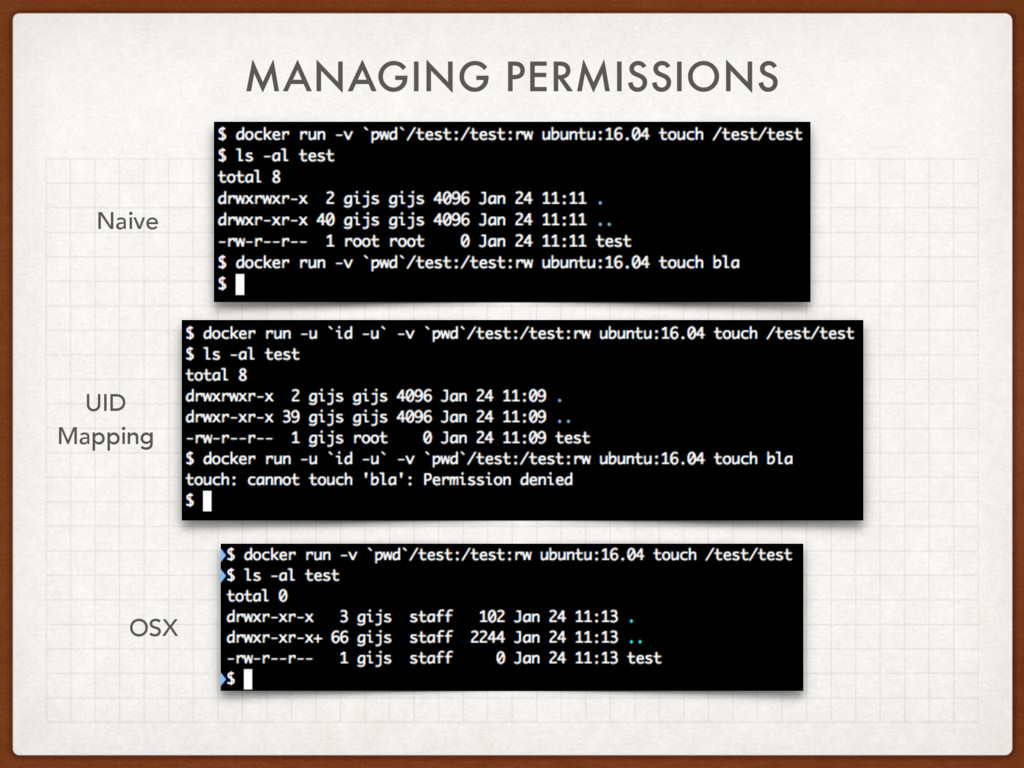 MANAGING PERMISSIONS OSX UID Mapping Naive