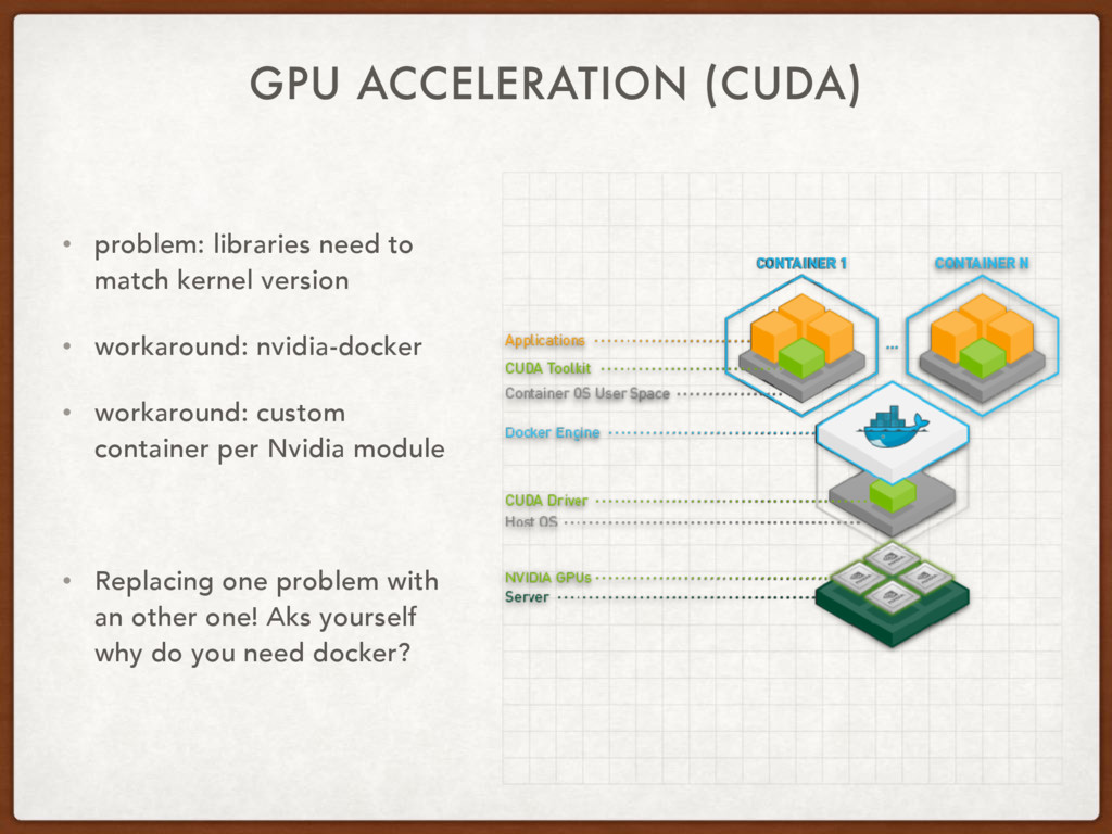 GPU ACCELERATION (CUDA) • problem: libraries ne...